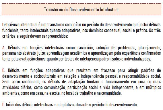Imagem de um quadro que contêm informações sobre os Critérios Diagnósticos para Transtorno do Desenvolvimento Intelectual.